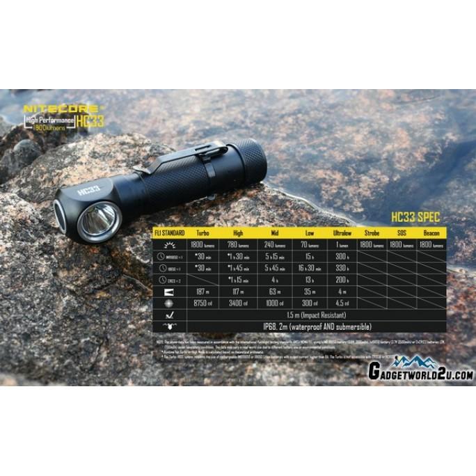Nitecore HC33 1800L CREE XHP35 LED Headlamp