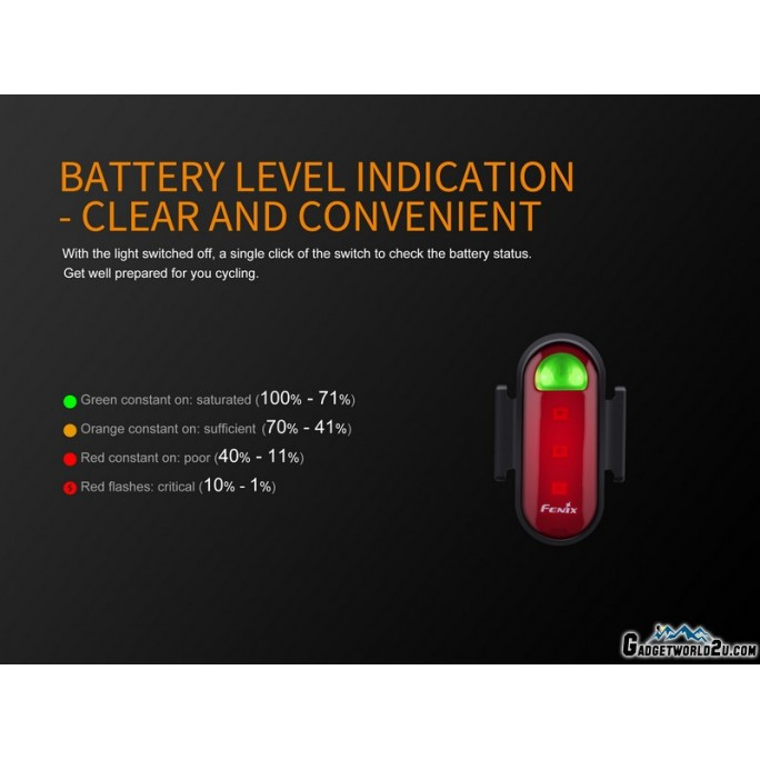Fenix BC05R Multifunctional Rechargeable Bicycle Tail Light