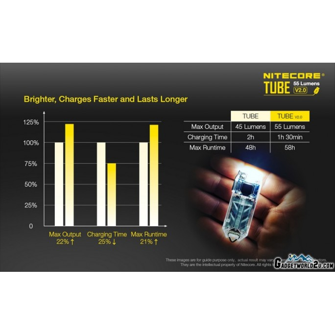 Nitecore TUBE V2.0 Black LED Keychain 55L Rechargeable Flashlight