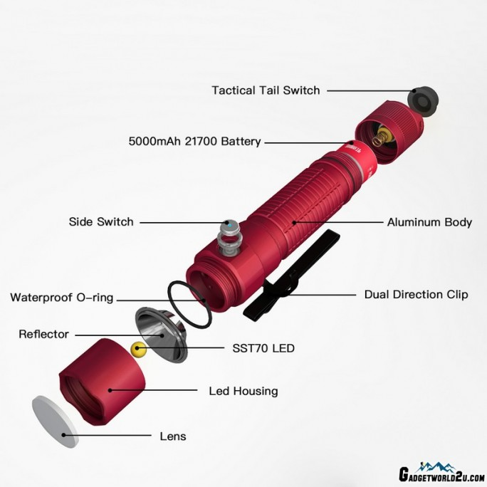 ThruNite TT20 Luminus SST70 CW LED 2526L Rechargeable Flashlight RED THE OUTSIDER