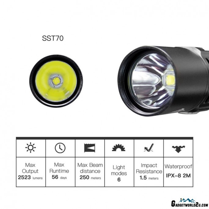 ThruNite BSS V4 Black Luminus SST70 CW LED 2523L USB Rechargeable Flashlight