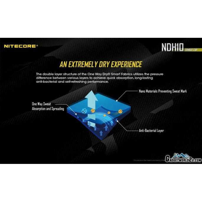 Nitecore NDH10 Combat Cap Double Layer Quick-Drying Anti-Bacterial Black